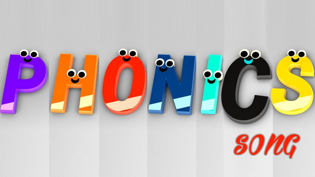 The Phonics Song (Kids Tv)